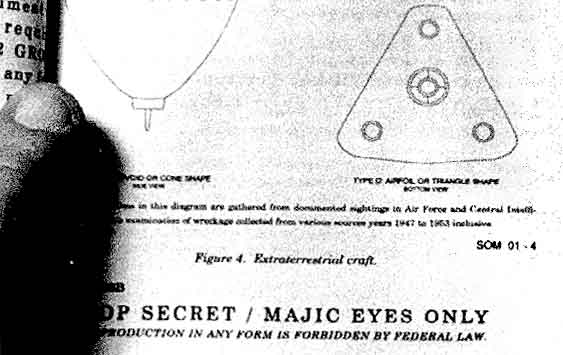 Top Secret MAJIC Explaination