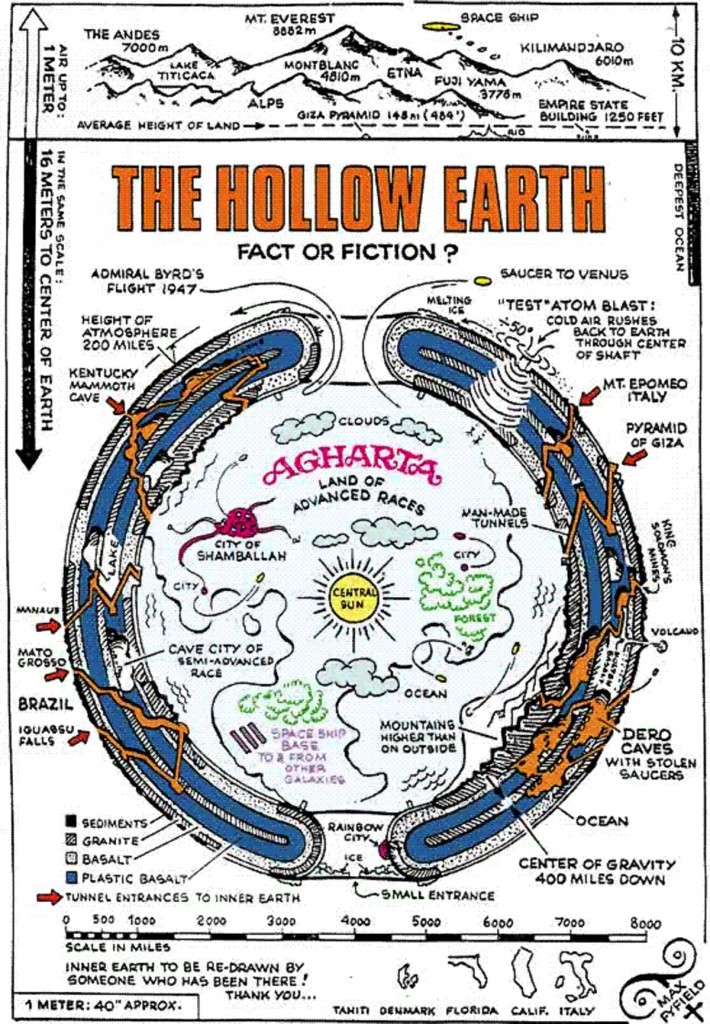 hollow_earth_fact_fiction
